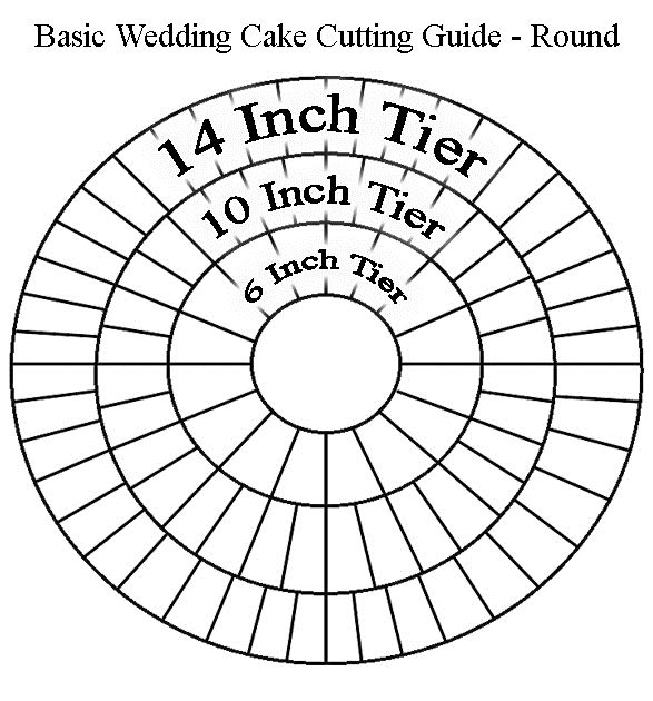 how to cut a three tier wedding cake convertitore dosi per torte misure teglie e pesi ricette 15625